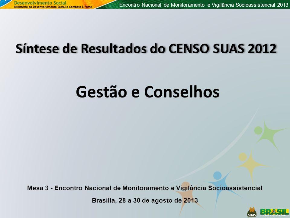 Encontro Nacional de Monitoramento e Vigilância Socioassistencial 2013 Síntese de Resultados do CENSO SUAS 2012 Mesa 3 - Encontro Nacional de Monitora