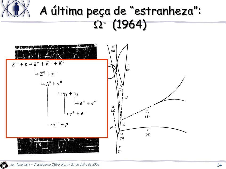 14 Jun Takahashi – VI Escola do CBPF, RJ, 17-21 de Julho de 2006 A última peça de estranheza: - (1964)