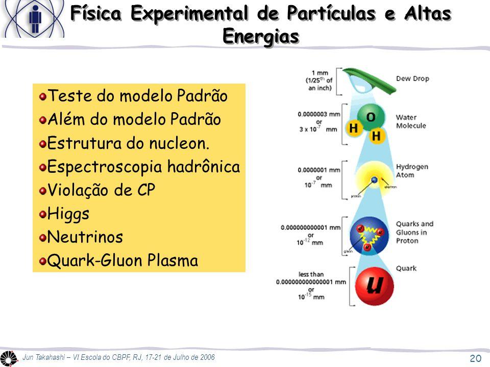 20 Jun Takahashi – VI Escola do CBPF, RJ, 17-21 de Julho de 2006 Física Experimental de Partículas e Altas Energias Teste do modelo Padrão Além do modelo Padrão Estrutura do nucleon.