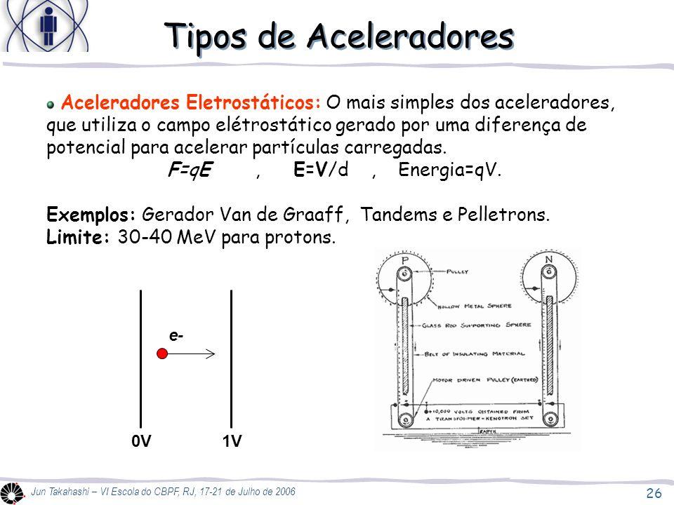 26 Jun Takahashi – VI Escola do CBPF, RJ, 17-21 de Julho de 2006 Tipos de Aceleradores Aceleradores Eletrostáticos: O mais simples dos aceleradores, que utiliza o campo elétrostático gerado por uma diferença de potencial para acelerar partículas carregadas.