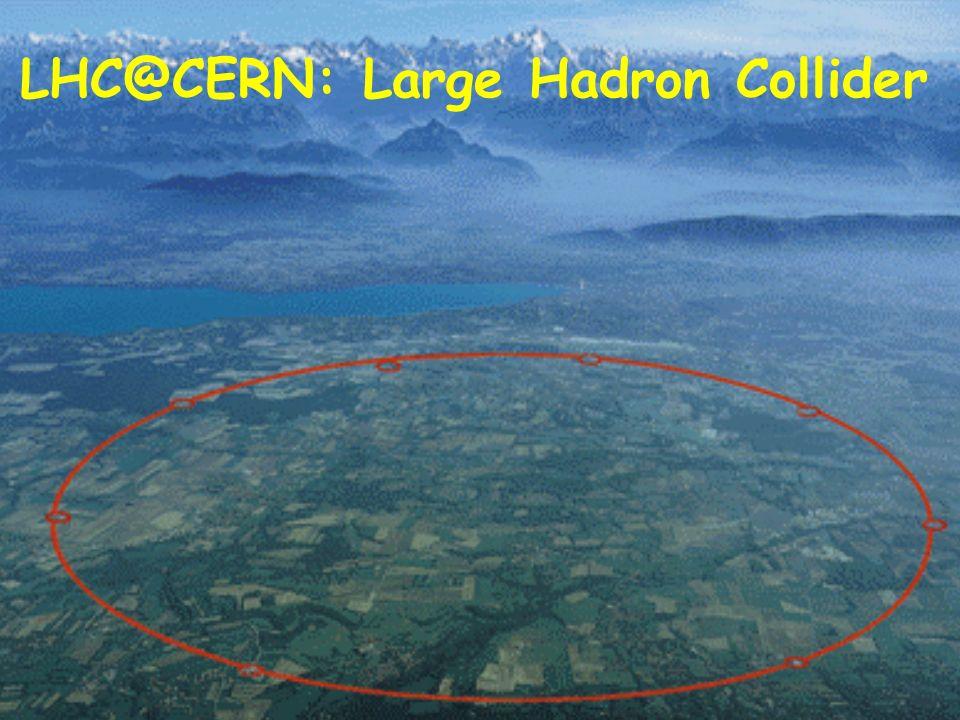 34 Jun Takahashi – VI Escola do CBPF, RJ, 17-21 de Julho de 2006 LHC@CERN: Large Hadron Collider