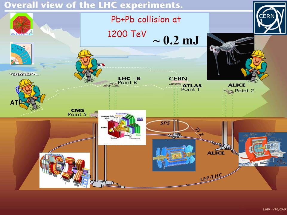 35 Jun Takahashi – VI Escola do CBPF, RJ, 17-21 de Julho de 2006 Pb+Pb collision at 1200 TeV ~ 0.2 mJ ~ 0.2 mJ
