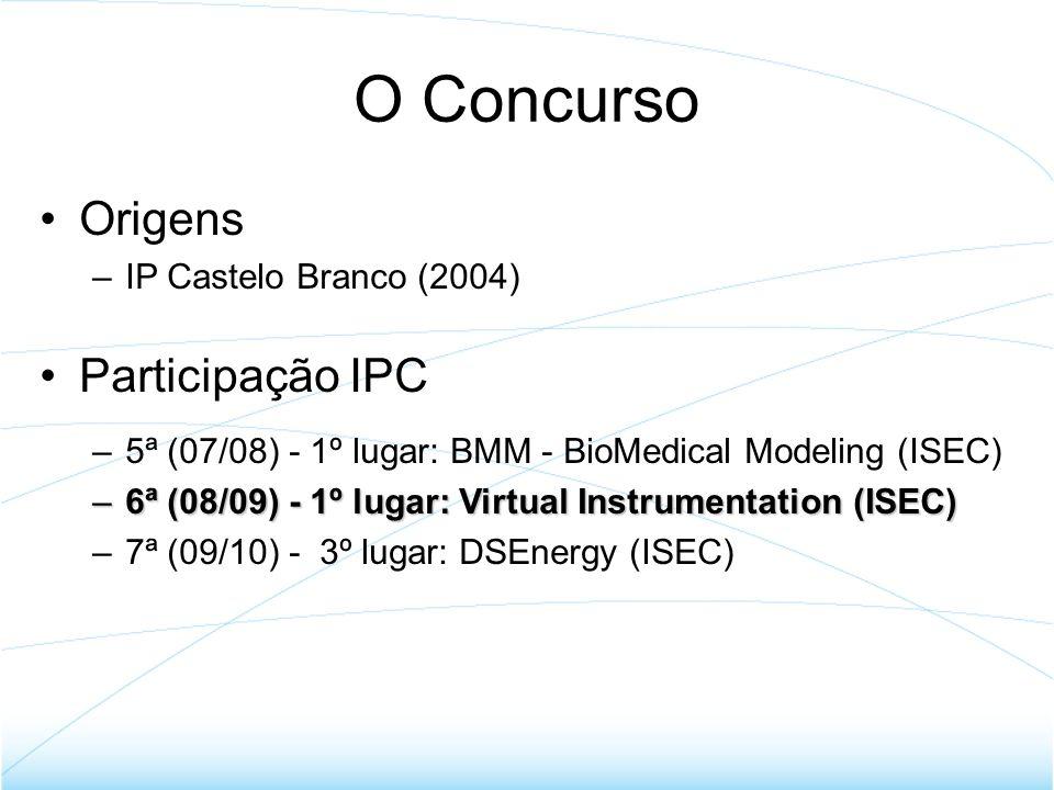 O Concurso Origens –IP Castelo Branco (2004) Participação IPC –5ª (07/08) - 1º lugar: BMM - BioMedical Modeling (ISEC) –6ª (08/09) - 1º lugar: Virtual