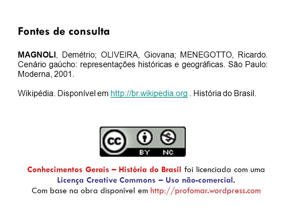 Fontes de consulta MAGNOLI, Demétrio; OLIVEIRA, Giovana; MENEGOTTO, Ricardo.