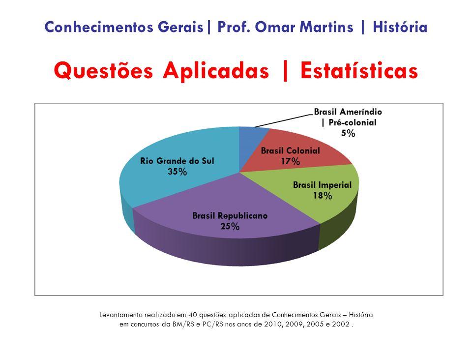 Questões Aplicadas | Estatísticas Levantamento realizado em 40 questões aplicadas de Conhecimentos Gerais – História em concursos da BM/RS e PC/RS nos anos de 2010, 2009, 2005 e 2002.