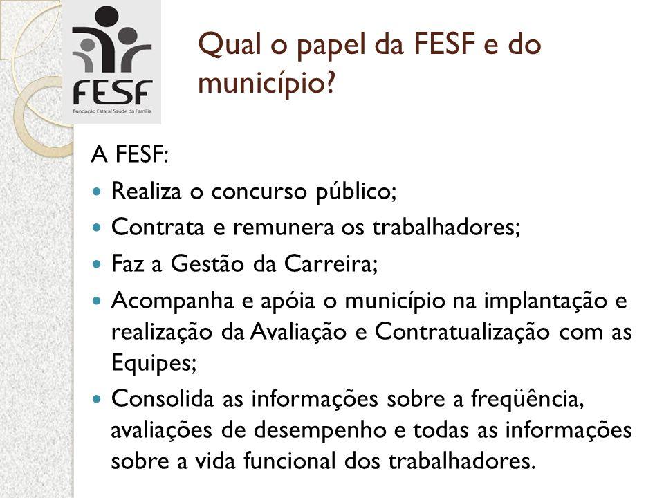 Qual o papel da FESF e do município? A FESF: Realiza o concurso público; Contrata e remunera os trabalhadores; Faz a Gestão da Carreira; Acompanha e a