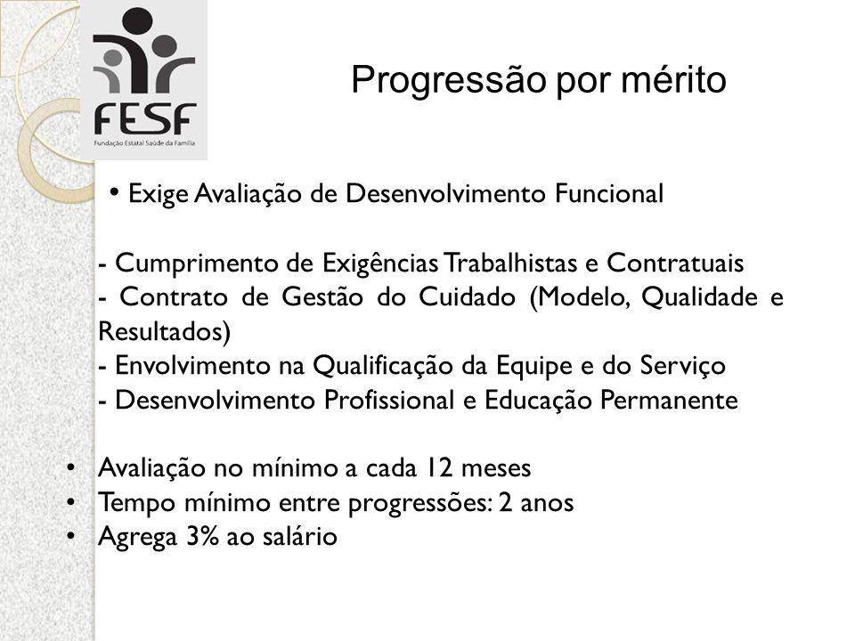 Progressão por mérito Exige Avaliação de Desenvolvimento Funcional - Cumprimento de Exigências Trabalhistas e Contratuais - Contrato de Gestão do Cuid