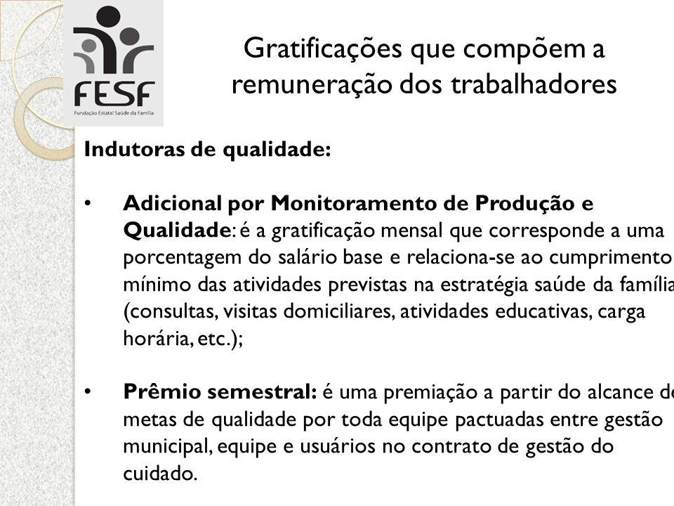 Gratificações que compõem a remuneração dos trabalhadores Indutoras de qualidade: Adicional por Monitoramento de Produção e Qualidade: é a gratificaçã