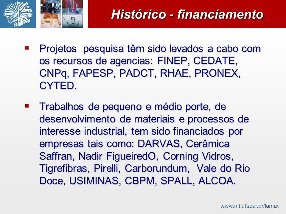 www.nit.ufscar.br/lamav Histórico - financiamento Projetos pesquisa têm sido levados a cabo com os recursos de agencias: FINEP, CEDATE, CNPq, FAPESP,