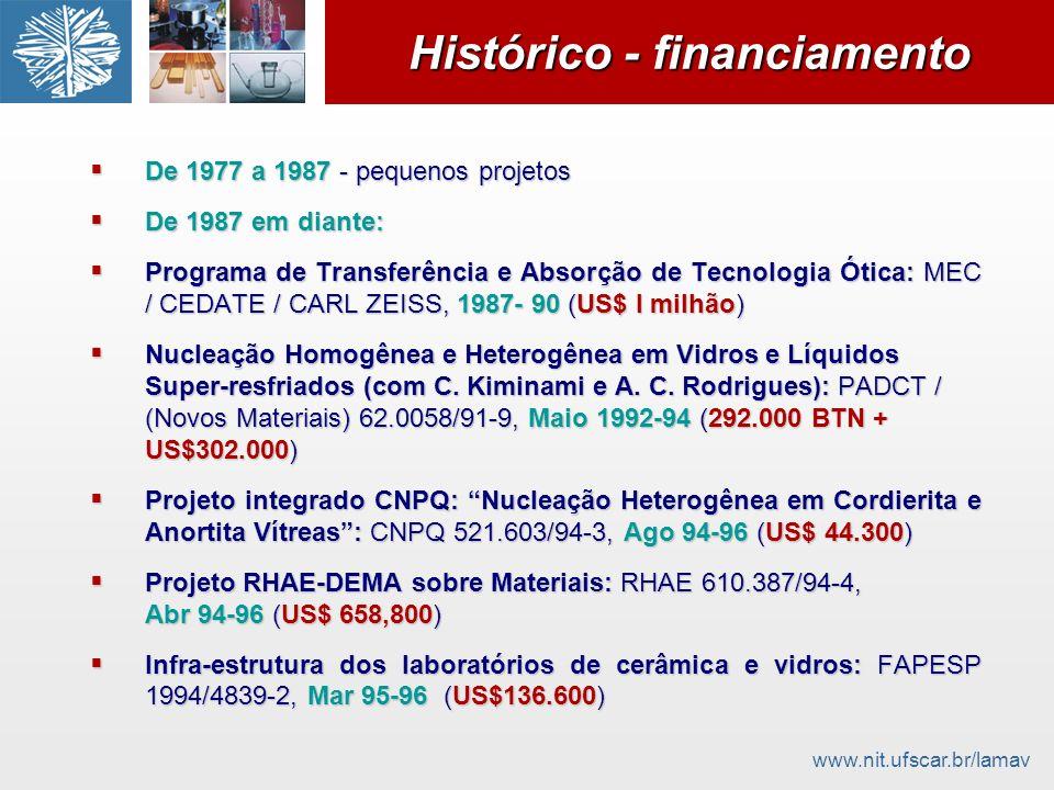 www.nit.ufscar.br/lamav Histórico - financiamento De 1977 a 1987 - pequenos projetos De 1977 a 1987 - pequenos projetos De 1987 em diante: De 1987 em
