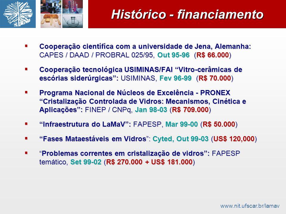 www.nit.ufscar.br/lamav Histórico - financiamento Cooperação científíca com a universidade de Jena, Alemanha: CAPES / DAAD / PROBRAL 025/95, Out 95-96