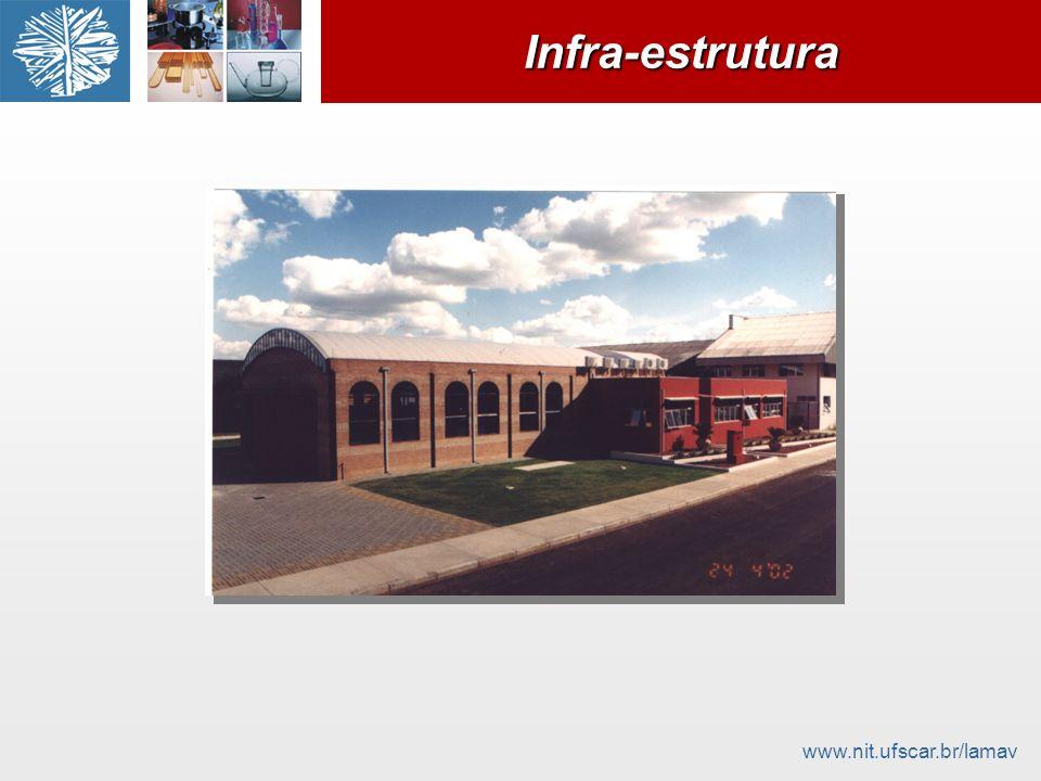 www.nit.ufscar.br/lamavInfra-estruturaInfra-estrutura