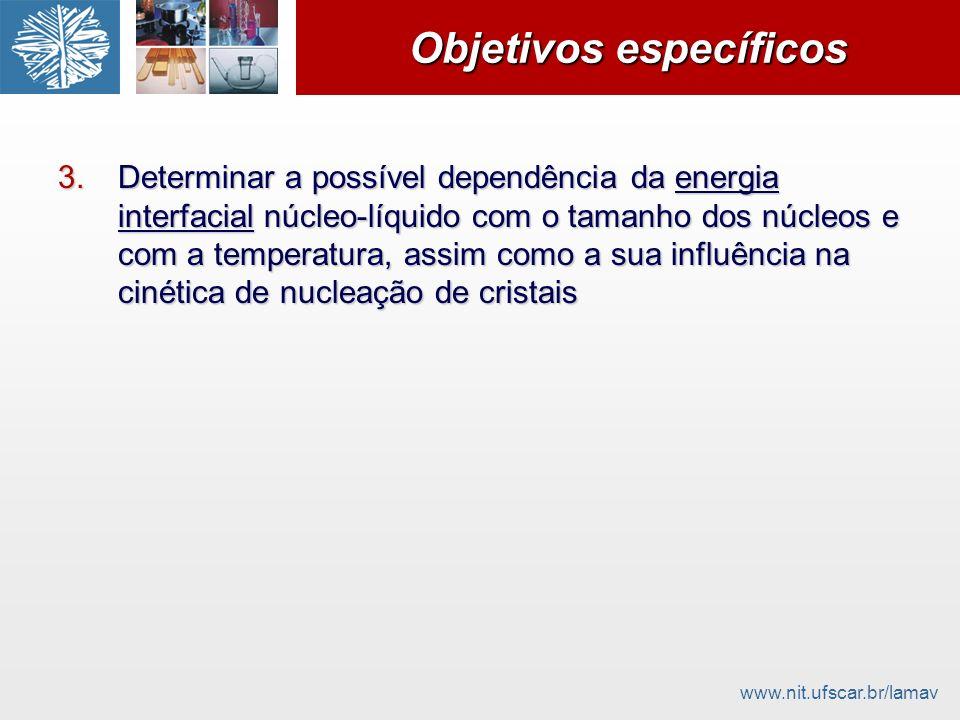 www.nit.ufscar.br/lamav Objetivos específicos 3.Determinar a possível dependência da energia interfacial núcleo-líquido com o tamanho dos núcleos e co