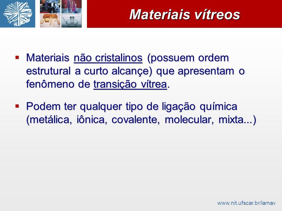 www.nit.ufscar.br/lamav Materiais vítreos Materiais não cristalinos (possuem ordem estrutural a curto alcançe) que apresentam o fenômeno de transição
