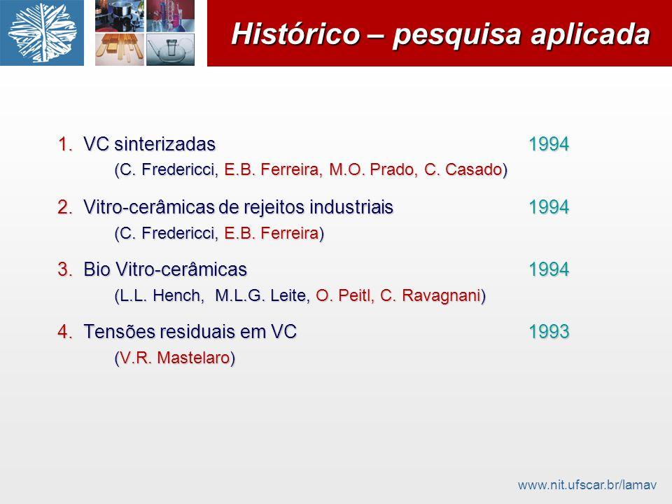 www.nit.ufscar.br/lamav Histórico – pesquisa aplicada 1. VC sinterizadas1994 (C. Fredericci, E.B. Ferreira, M.O. Prado, C. Casado) 2. Vitro-cerâmicas