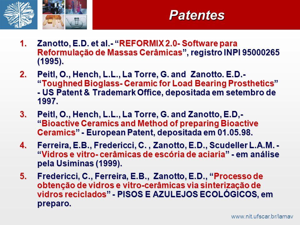 www.nit.ufscar.br/lamavPatentesPatentes 1.Zanotto, E.D. et al.- REFORMIX 2.0- Software para Reformulação de Massas Cerâmicas, registro INPI 95000265 (