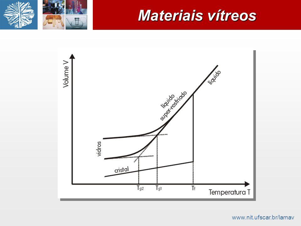 www.nit.ufscar.br/lamav Materiais vítreos