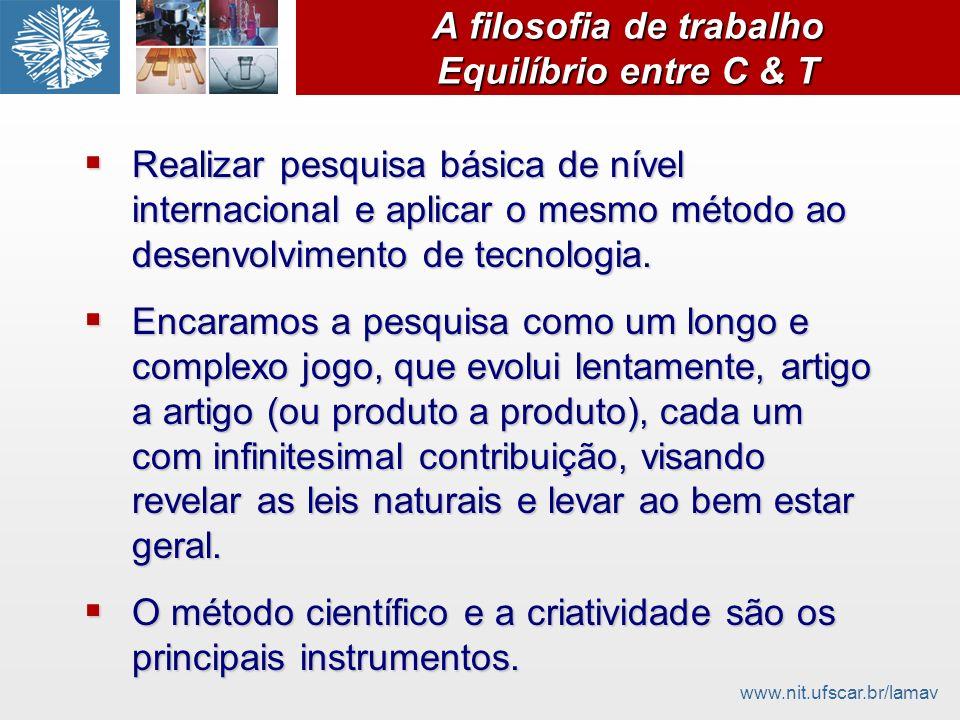 www.nit.ufscar.br/lamav A filosofia de trabalho Equilíbrio entre C & T Realizar pesquisa básica de nível internacional e aplicar o mesmo método ao des