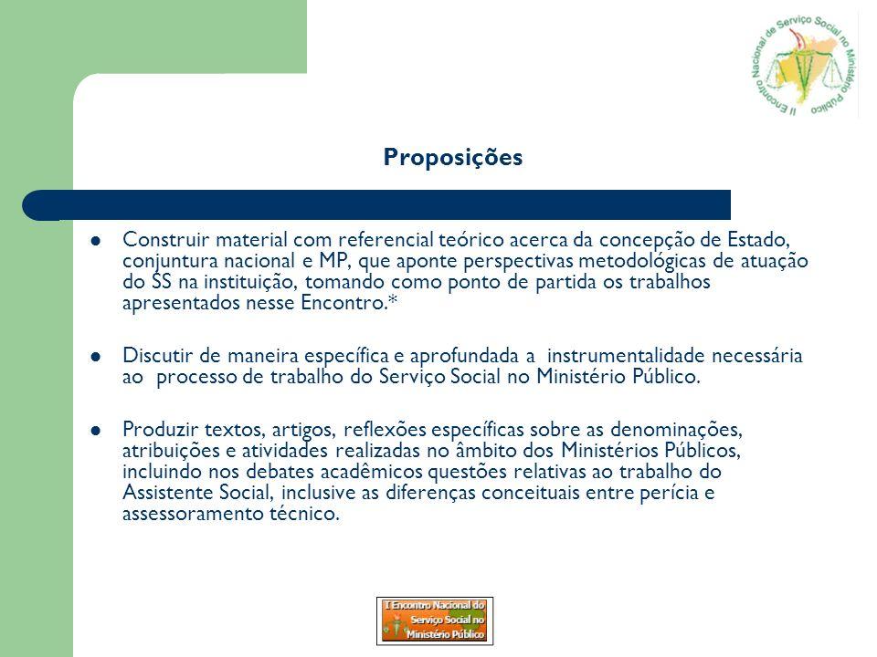 Proposições Construir material com referencial teórico acerca da concepção de Estado, conjuntura nacional e MP, que aponte perspectivas metodológicas