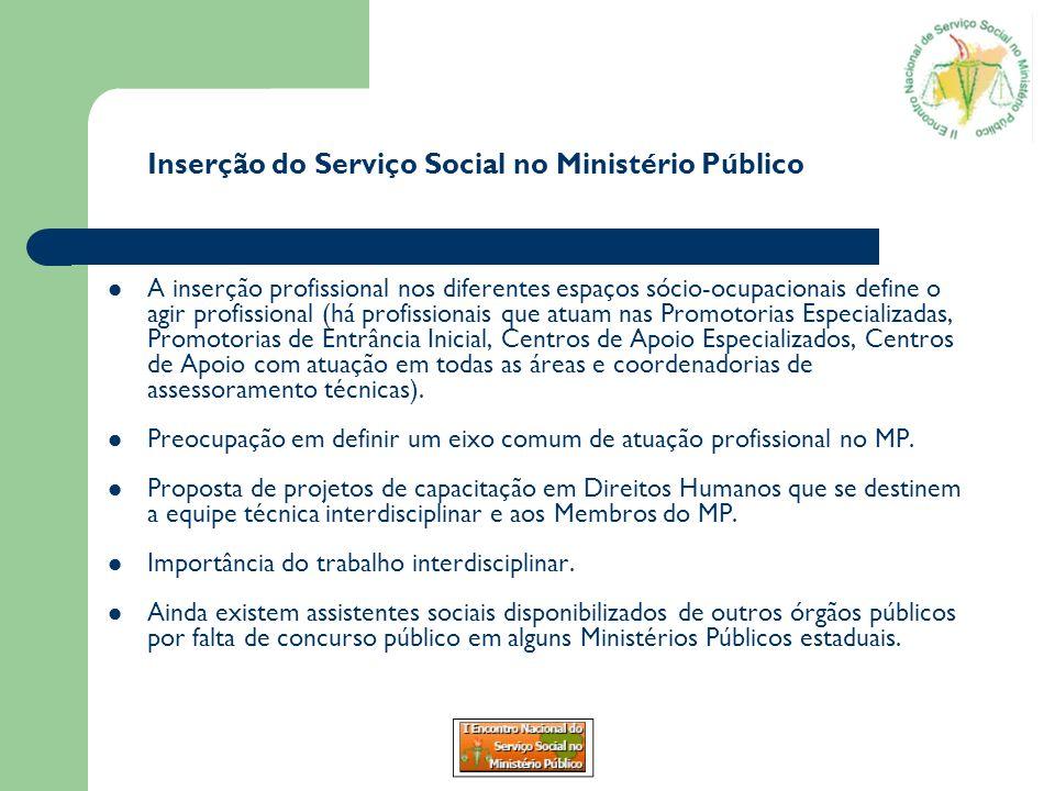 Inserção do Serviço Social no Ministério Público A inserção profissional nos diferentes espaços sócio-ocupacionais define o agir profissional (há prof