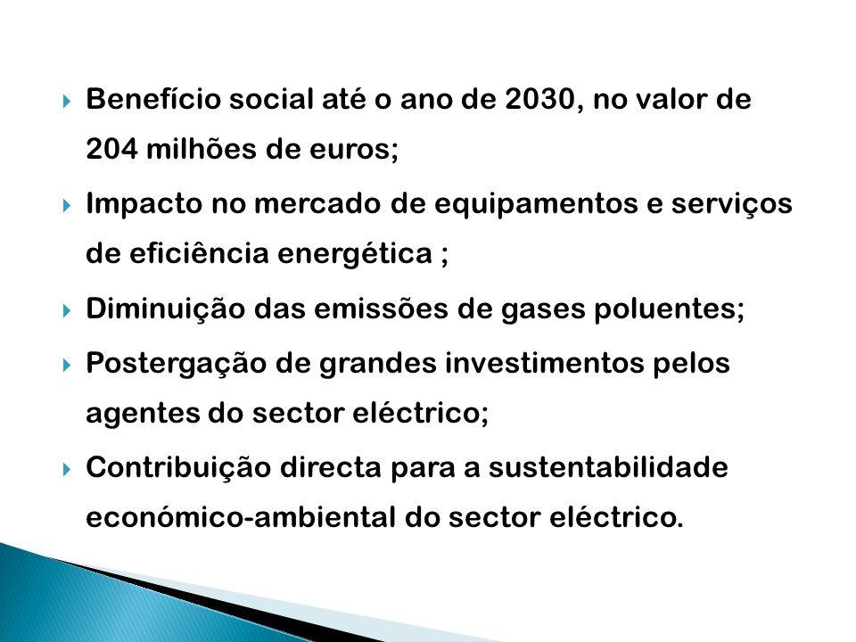 Benefício social até o ano de 2030, no valor de 204 milhões de euros; Impacto no mercado de equipamentos e serviços de eficiência energética ; Diminui