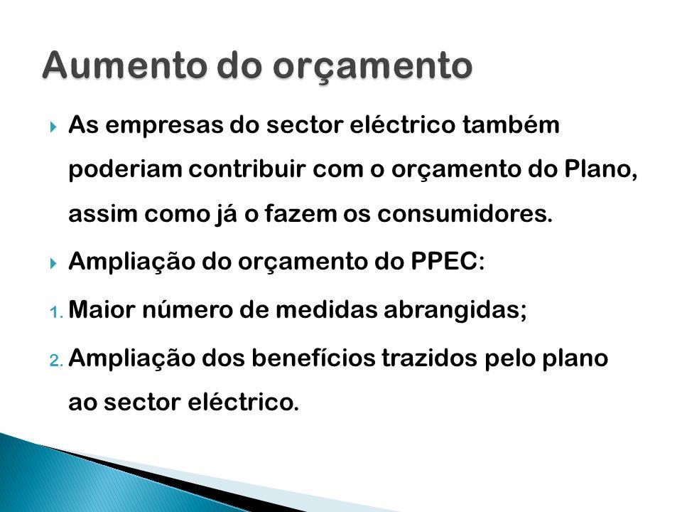As empresas do sector eléctrico também poderiam contribuir com o orçamento do Plano, assim como já o fazem os consumidores. Ampliação do orçamento do