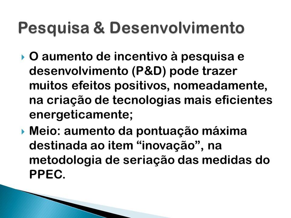 O aumento de incentivo à pesquisa e desenvolvimento (P&D) pode trazer muitos efeitos positivos, nomeadamente, na criação de tecnologias mais eficiente