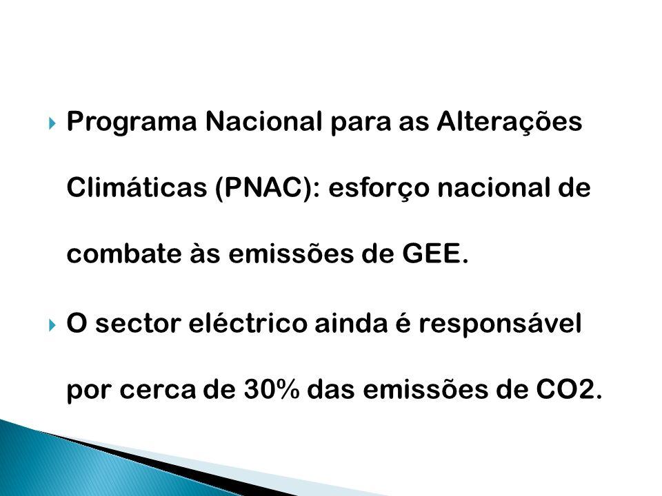Programa Nacional para as Alterações Climáticas (PNAC): esforço nacional de combate às emissões de GEE. O sector eléctrico ainda é responsável por cer