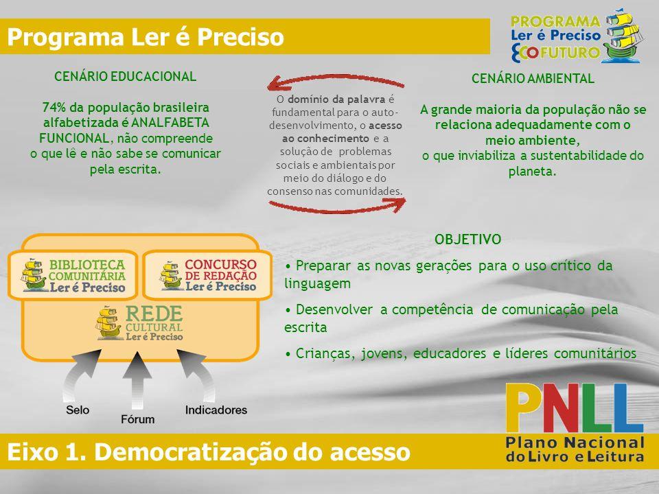 Eixo 1. Democratização do acesso Programa Ler é Preciso CENÁRIO EDUCACIONAL 74% da população brasileira alfabetizada é ANALFABETA FUNCIONAL, não compr