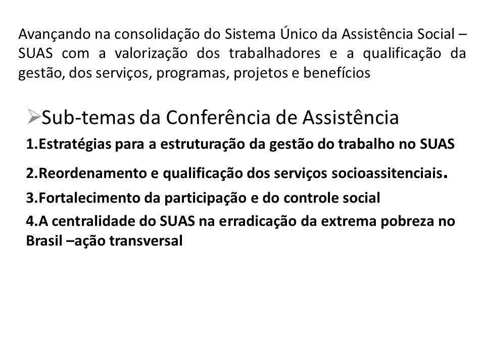 Avançando na consolidação do Sistema Único da Assistência Social – SUAS com a valorização dos trabalhadores e a qualificação da gestão, dos serviços,