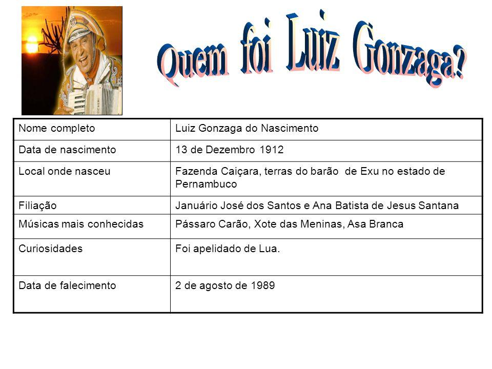 Nome completoLuiz Gonzaga do Nascimento Data de nascimento13 de Dezembro 1912 Local onde nasceuFazenda Caiçara, terras do barão de Exu no estado de Pe