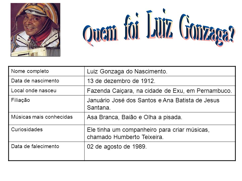 Nome completo Luiz Gonzaga do Nascimento. Data de nascimento 13 de dezembro de 1912. Local onde nasceu Fazenda Caiçara, na cidade de Exu, em Pernambuc