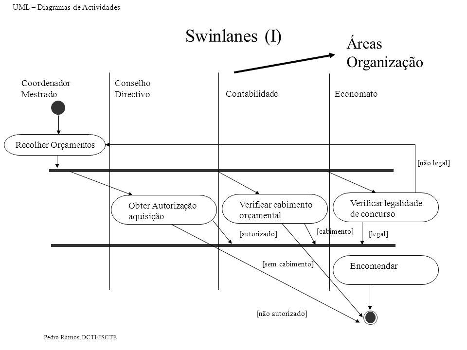 Pedro Ramos, DCTI/ISCTE Swinlanes (I) UML – Diagramas de Actividades Recolher Orçamentos Obter Autorização aquisição Verificar cabimento orçamental Ve