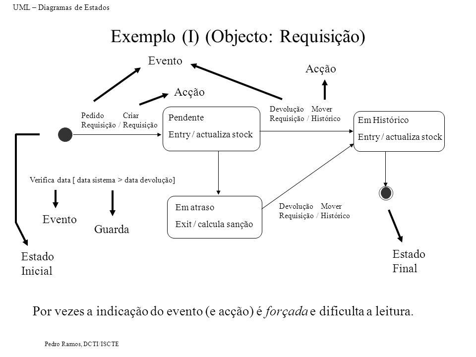 Pedro Ramos, DCTI/ISCTE Exemplo (I) (Objecto: Requisição) UML – Diagramas de Estados Em atraso Exit / calcula sanção Pendente Entry / actualiza stock
