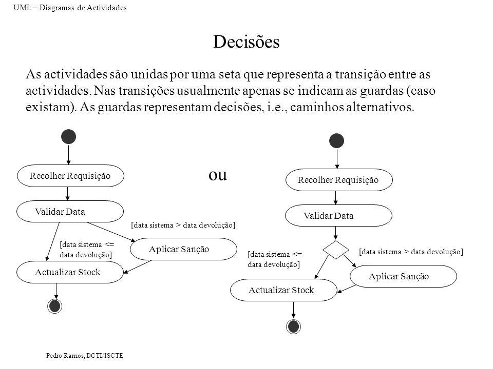 Pedro Ramos, DCTI/ISCTE Concorrência UML – Diagramas de Actividades Recolher Orçamentos Obter Autorização aquisição Verificar cabimento orçamental Verificar legalidade de concurso Encomendar [autorizado] [cabimento] [legal] [não legal] [sem cabimento] [não autorizado] Aquisição de equipamento para o mestrado (ISCTE)
