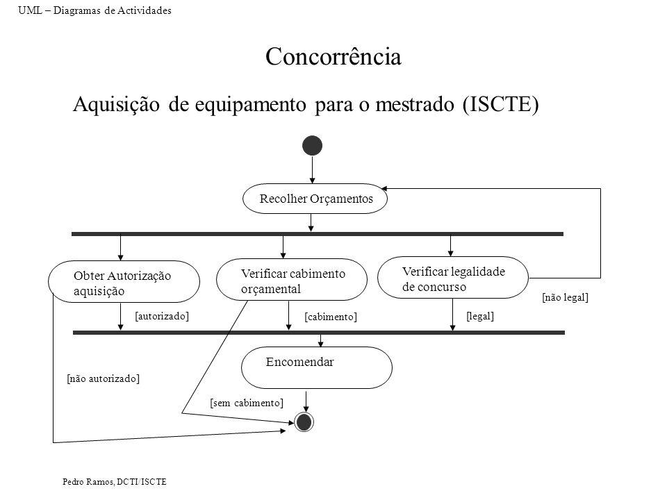 Pedro Ramos, DCTI/ISCTE Swinlanes (I) UML – Diagramas de Actividades Recolher Orçamentos Obter Autorização aquisição Verificar cabimento orçamental Verificar legalidade de concurso Encomendar [autorizado] [cabimento] [legal] [não legal] [sem cabimento] [não autorizado] Coordenador Mestrado Conselho Directivo ContabilidadeEconomato Áreas Organização