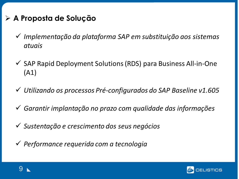 A Proposta de Solução 9 Implementação da plataforma SAP em substituição aos sistemas atuais SAP Rapid Deployment Solutions (RDS) para Business All-in-One (A1) Utilizando os processos Pré-configurados do SAP Baseline v1.605 Garantir implantação no prazo com qualidade das informações Sustentação e crescimento dos seus negócios Performance requerida com a tecnologia
