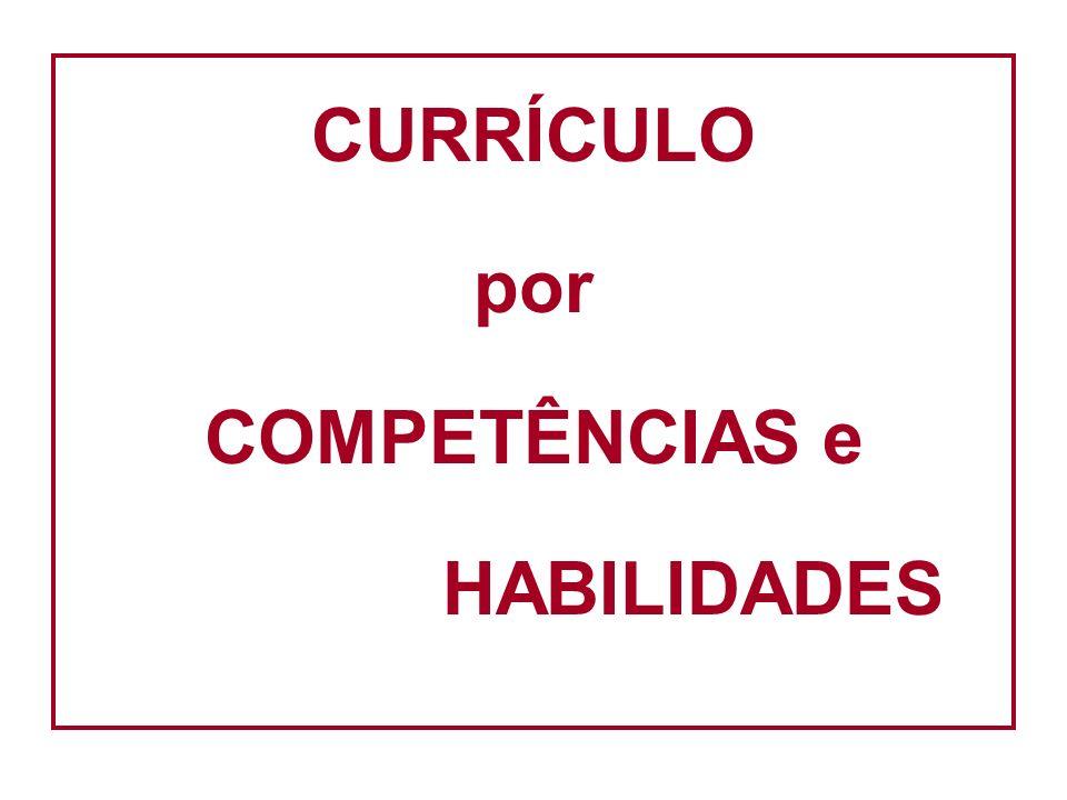 Elaborar um instrumento de avaliação para concurso de docência FOCO COMPETÊNCIA PADRÃO ATUAR CRITÉRIOS Capacidade de atuar no currículo por competências e habilidades no ensino ________