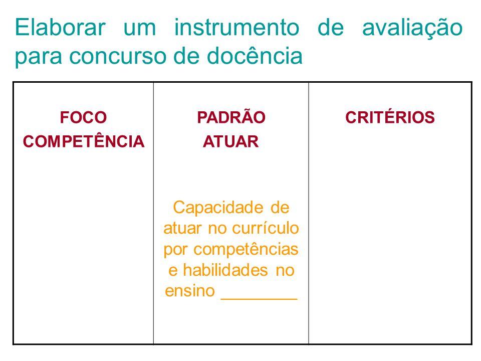 Elaborar um instrumento de avaliação para concurso de docência FOCO COMPETÊNCIA PADRÃO ATUAR CRITÉRIOS Capacidade de atuar no currículo por competênci
