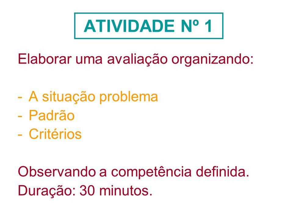 ATIVIDADE Nº 1 Elaborar uma avaliação organizando: -A situação problema -Padrão -Critérios Observando a competência definida. Duração: 30 minutos.