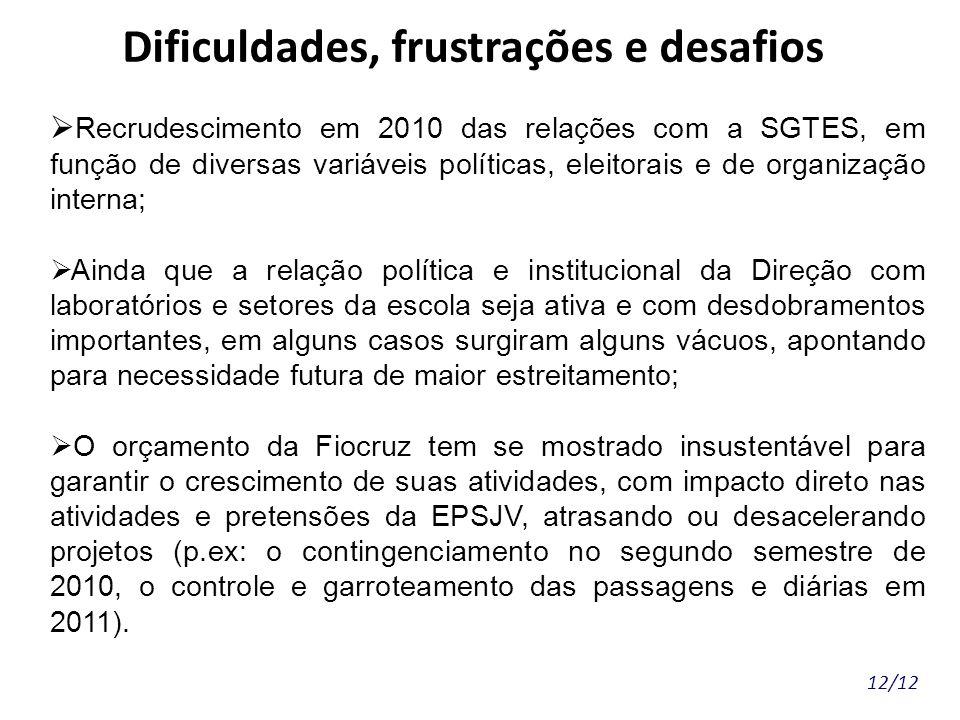 12/12 Dificuldades, frustrações e desafios Recrudescimento em 2010 das relações com a SGTES, em função de diversas variáveis políticas, eleitorais e d