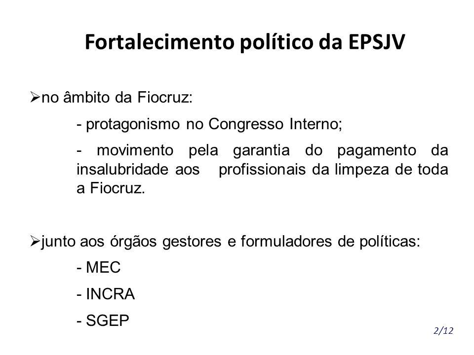 Fortalecimento político da EPSJV 2/12 no âmbito da Fiocruz: - protagonismo no Congresso Interno; - movimento pela garantia do pagamento da insalubrida