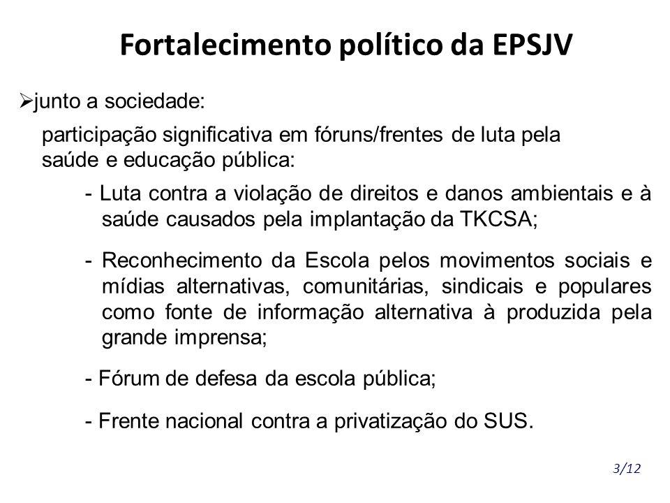 Fortalecimento político da EPSJV 3/12 junto a sociedade: participação significativa em fóruns/frentes de luta pela saúde e educação pública: - Luta co
