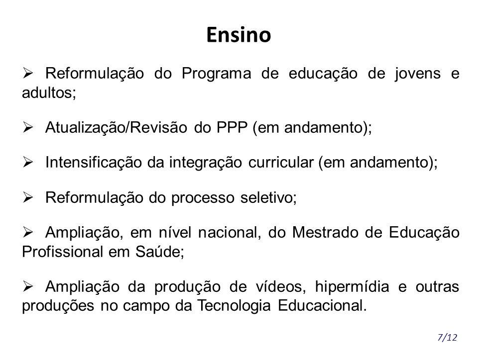 7/12 Ensino Reformulação do Programa de educação de jovens e adultos; Atualização/Revisão do PPP (em andamento); Intensificação da integração curricul