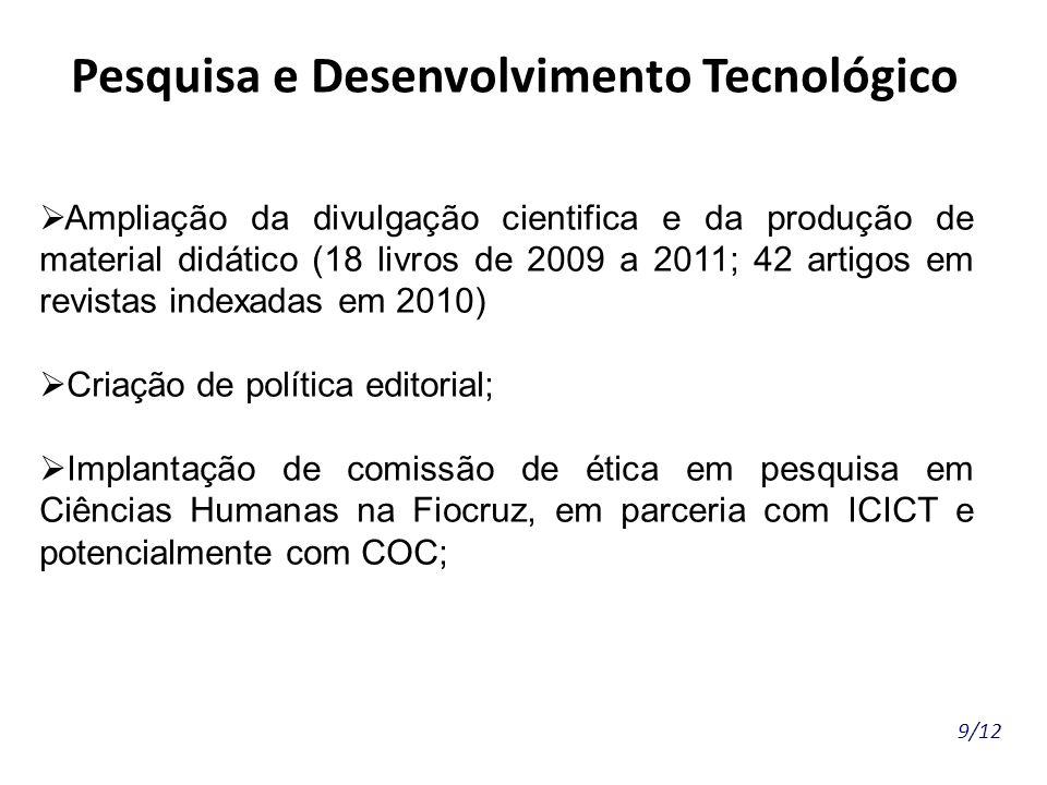 9/12 Pesquisa e Desenvolvimento Tecnológico Ampliação da divulgação cientifica e da produção de material didático (18 livros de 2009 a 2011; 42 artigo