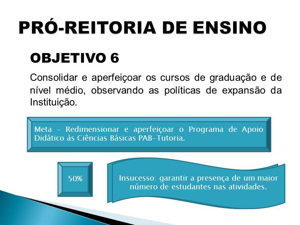 OBJETIVO 6 Consolidar e aperfeiçoar os cursos de graduação e de nível médio, observando as políticas de expansão da Instituição. 50% Meta – Redimensio