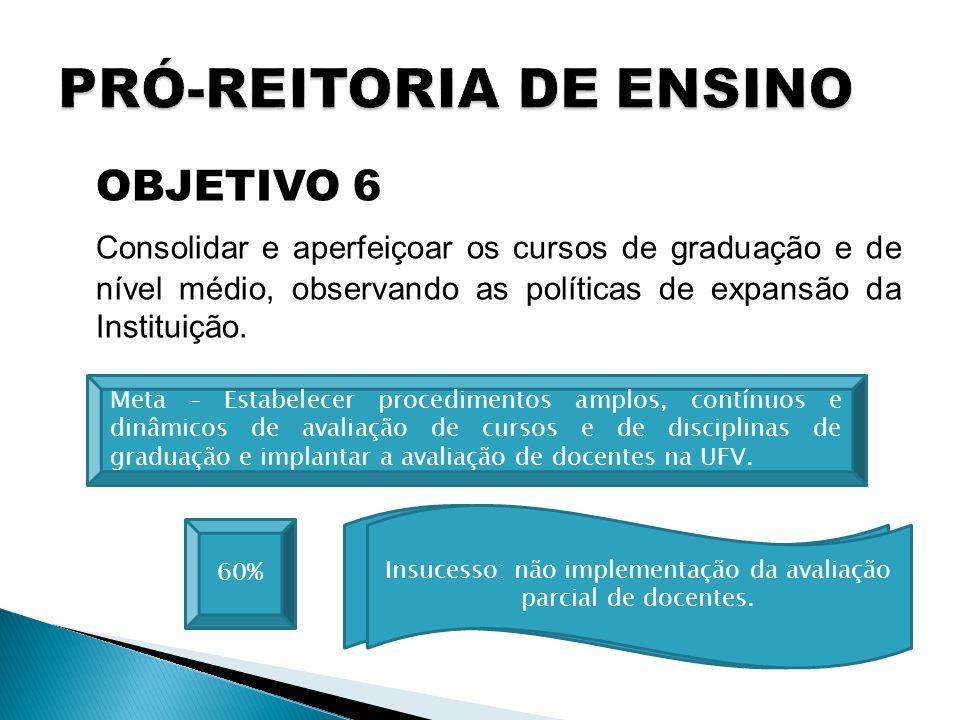 OBJETIVO 6 Consolidar e aperfeiçoar os cursos de graduação e de nível médio, observando as políticas de expansão da Instituição. 60% Meta – Estabelece