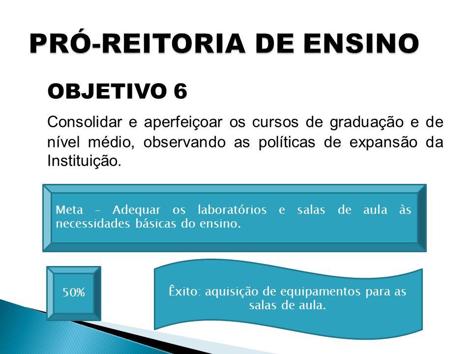 OBJETIVO 6 Consolidar e aperfeiçoar os cursos de graduação e de nível médio, observando as políticas de expansão da Instituição. 50% Meta – Adequar os