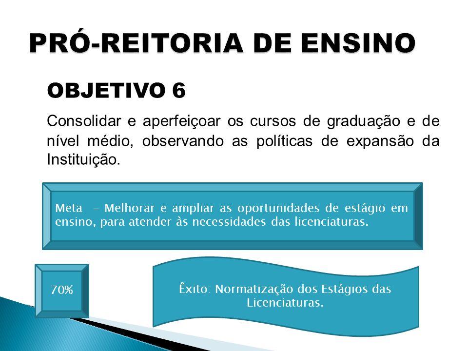 OBJETIVO 6 Consolidar e aperfeiçoar os cursos de graduação e de nível médio, observando as políticas de expansão da Instituição. 70% Meta – Melhorar e
