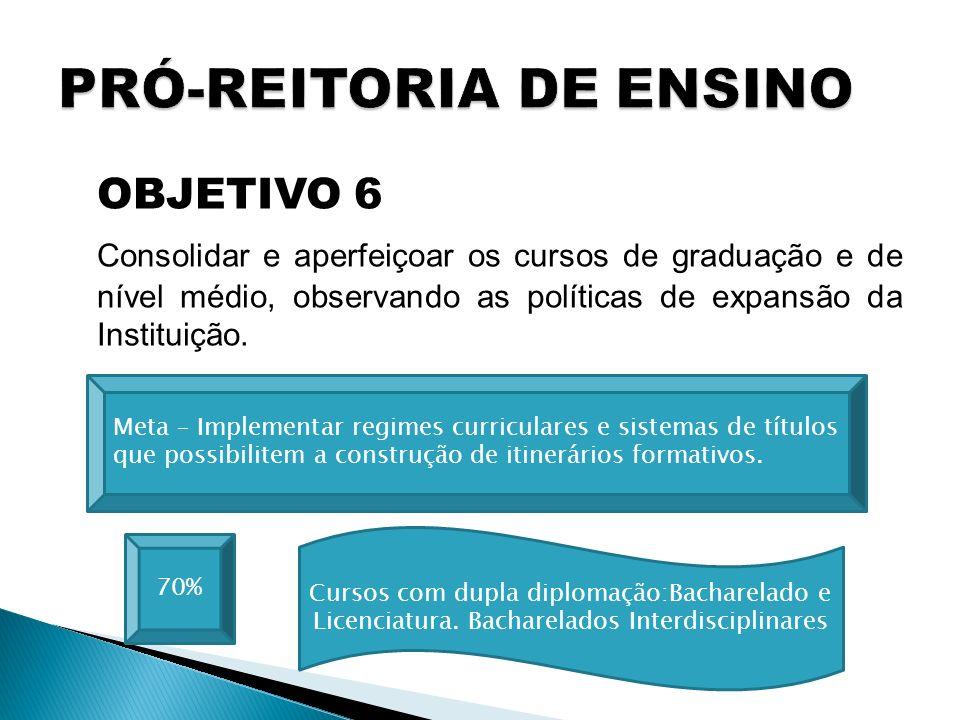 OBJETIVO 6 Consolidar e aperfeiçoar os cursos de graduação e de nível médio, observando as políticas de expansão da Instituição. 70% Meta – Implementa